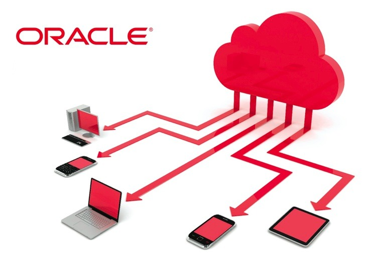 oracle-service-cloud
